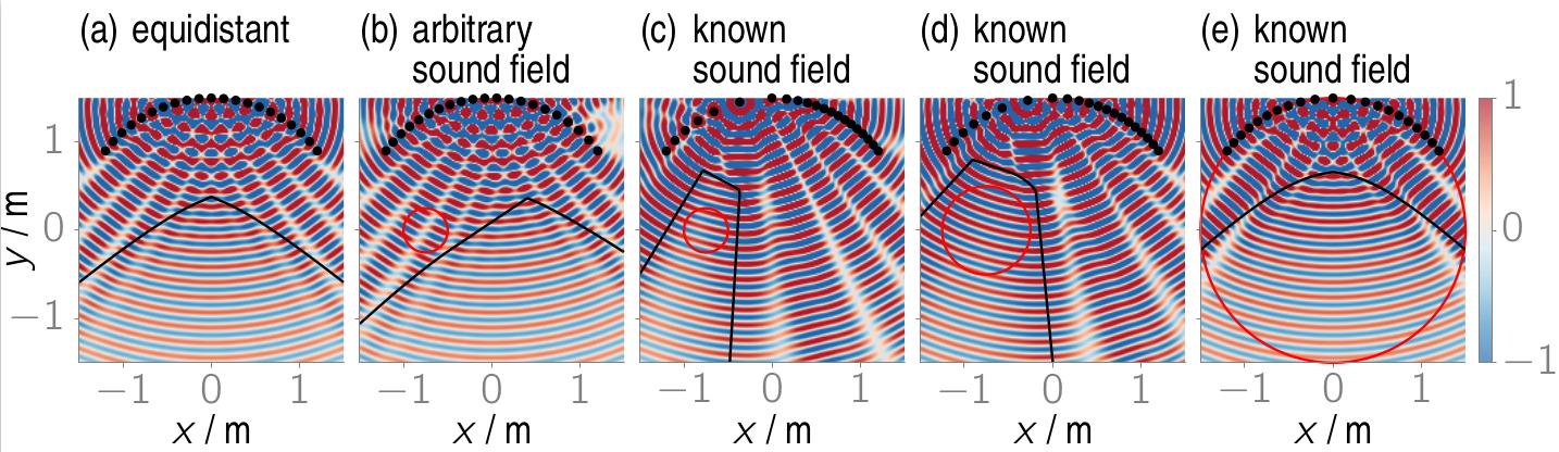 spatialaudio net | Research Trends in Spatial Audio